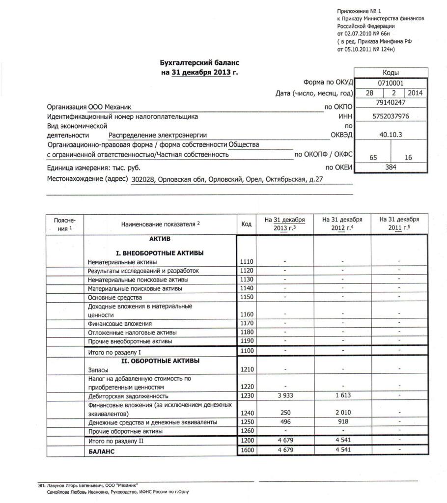 бухгалтерский баланс 1 на 31 декабря 2013г