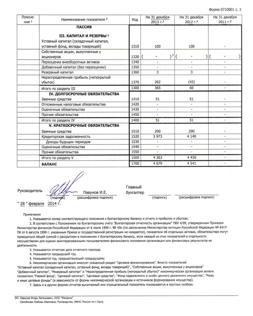 бухгалтерский баланс 2 на 31 декабря 2013г