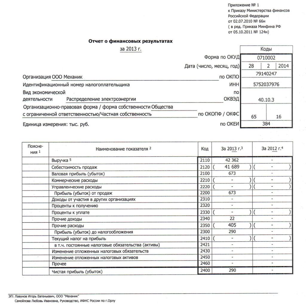 бухгалтерский баланс 3 на 31 декабря 2013г