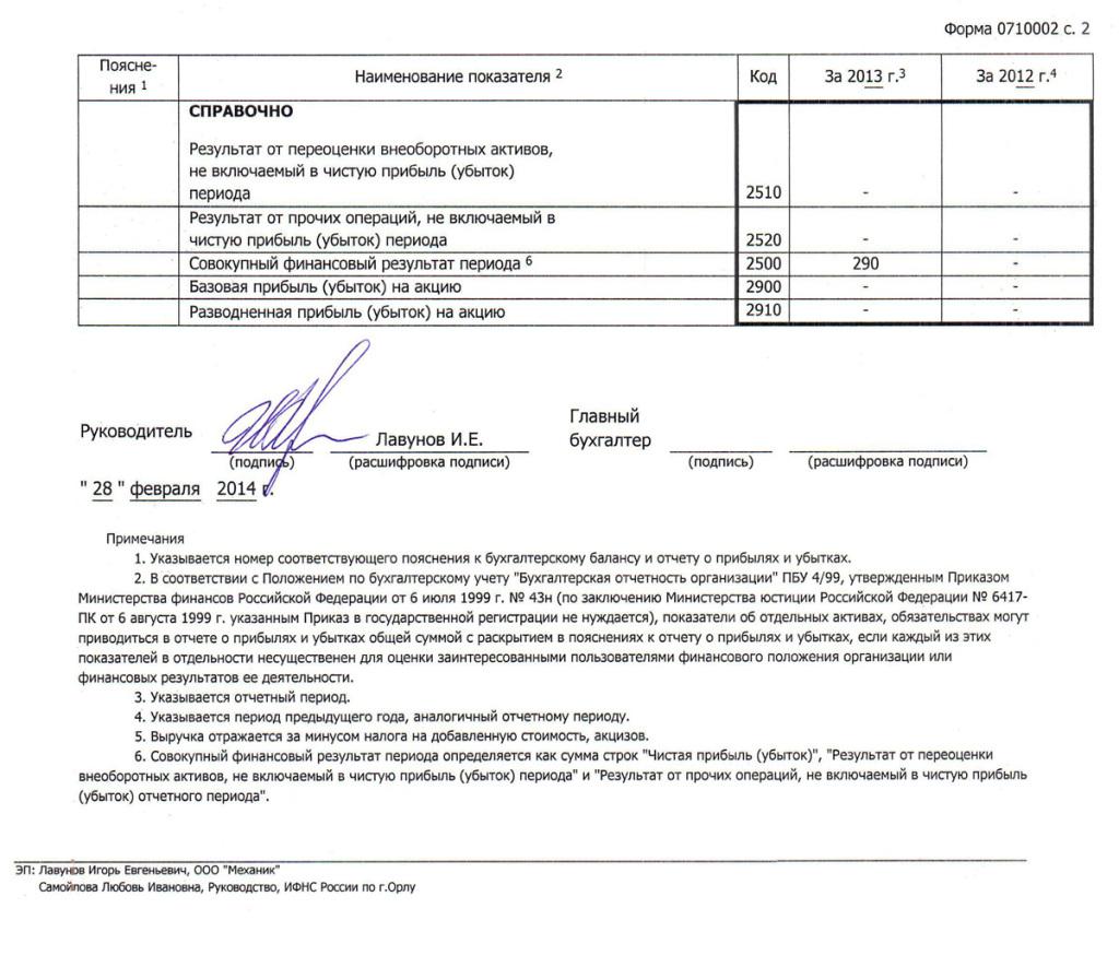 бухгалтерский баланс 4 на 31 декабря 2013г