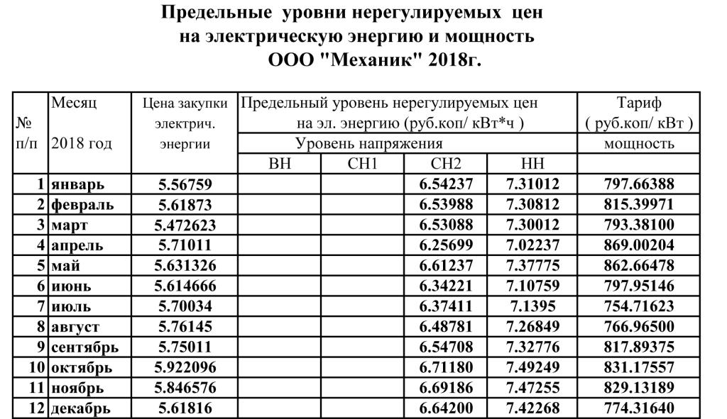 Механик Тариф на на электрическую энергию дек 2018