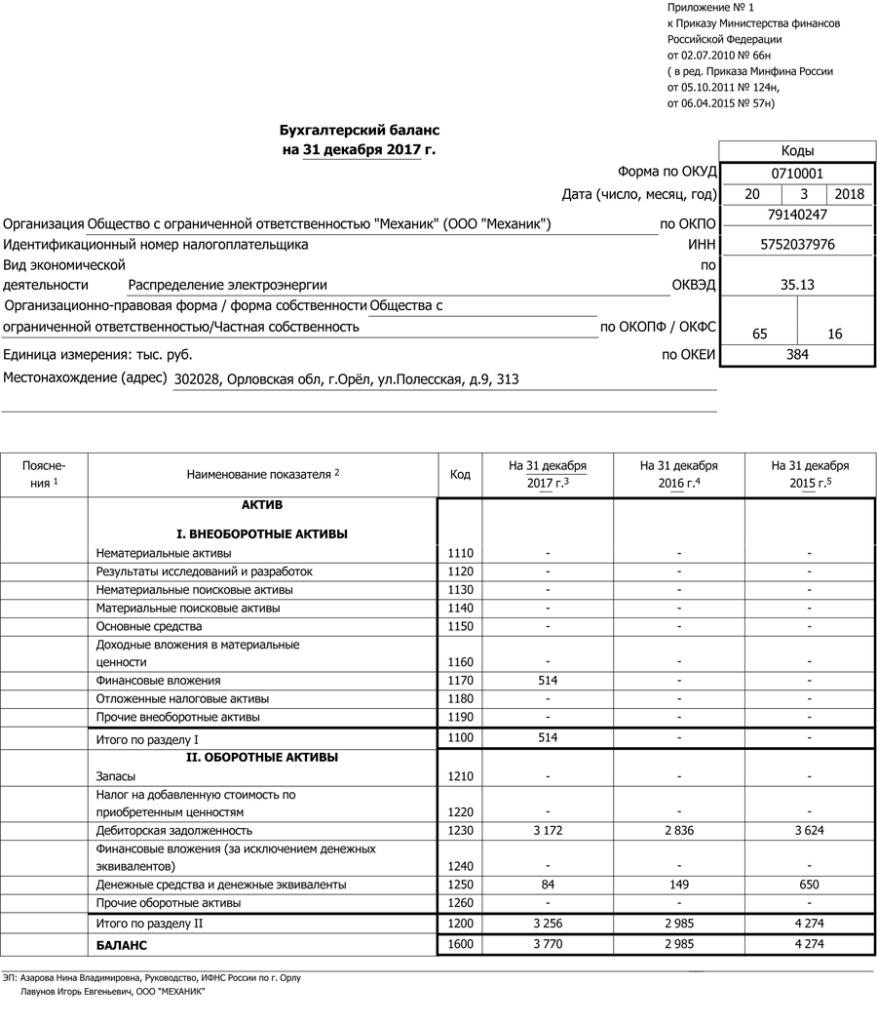 бух отчётность 2017(1)-1